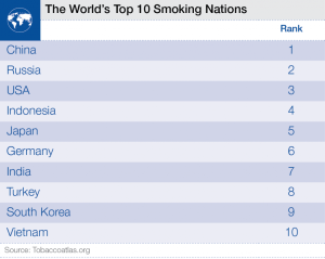 The_Worlds_Top_10_Smoking_Nations___-1024x816